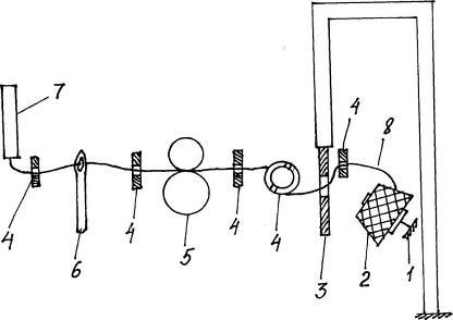 Схема заправки уточной нити