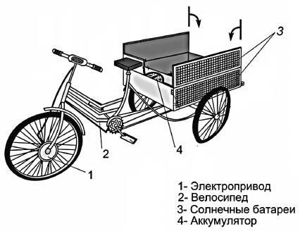 3 колесный велосипед взрослый схема
