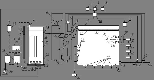 Схема локальной установки