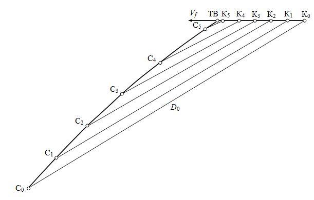 http://science-education.ru/i/2012/4/Fadyushin/2.jpg