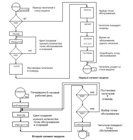 систем массового