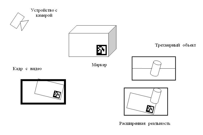 Схема системы расширенной