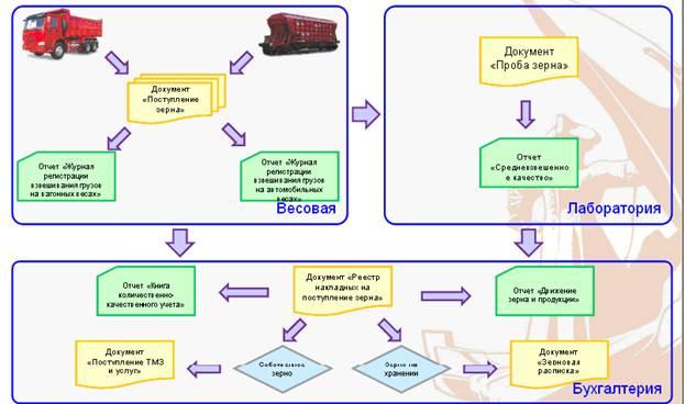 ebook proteomics biomedical and pharmaceutical
