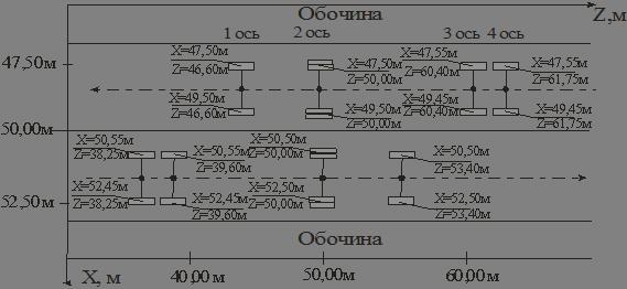 Схема расстановки двух