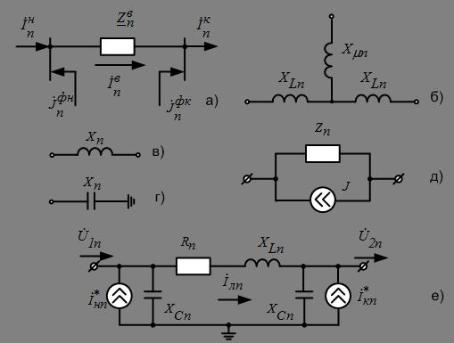 Схемы замещения элементов