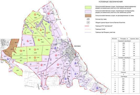Договор краткосрочный аренды земельного участка