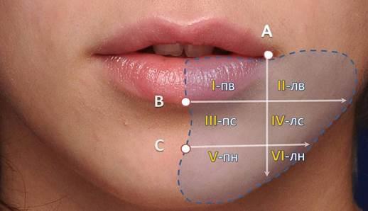 Парестезия в стоматологии лечение