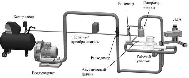 Рис. 1 - Схема