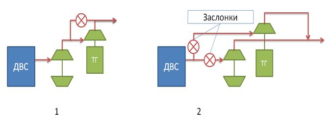 Схемы подключения представлены