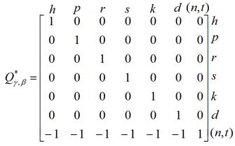 объем данных обозначают знаком
