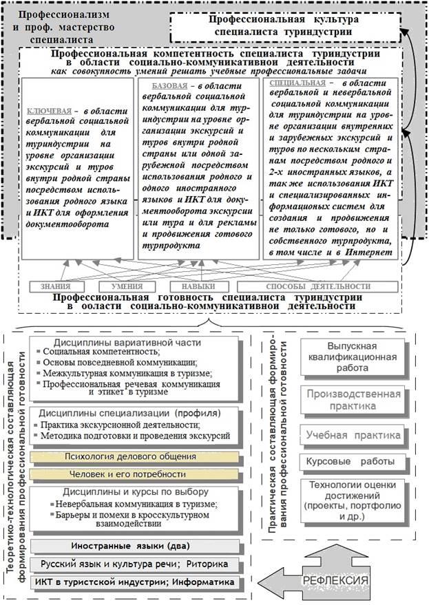 Схема-ПрофГот-СКК-Полина