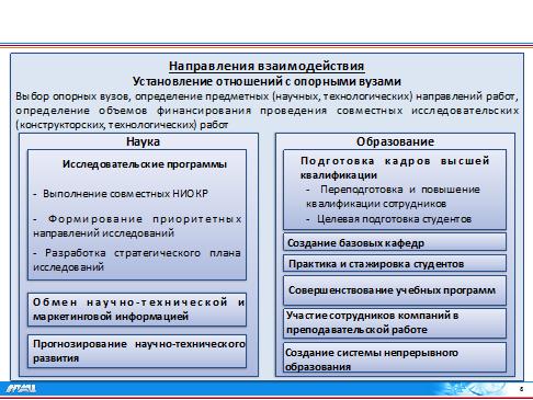 УТВЕРЖДЕН приказом Министерства образования.
