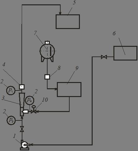 Рисунок 1- Схема инжекционной
