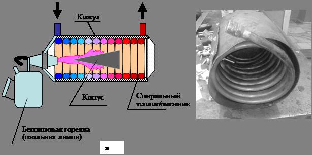 Подогреватель предпусковой SK-1800T блока МТЗ (1800W.
