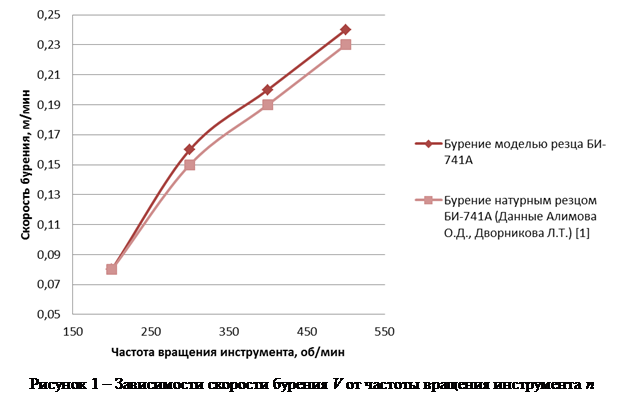 pdf XII Panegyrici