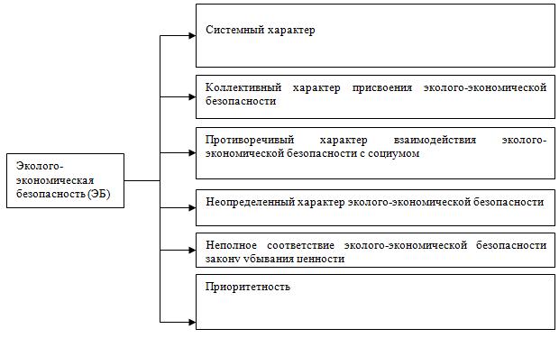 схем, единую систему