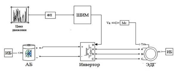 Схема зарядной станции