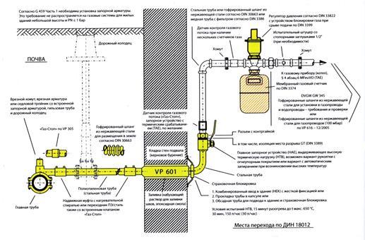 Общая схема подключения дома к