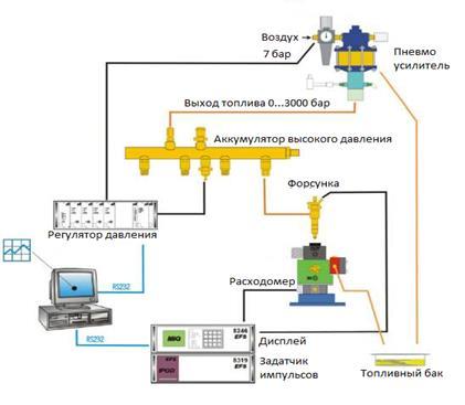 Схема безмензурочной системы