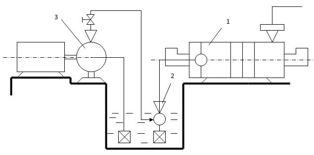Схема центробежно-струйной