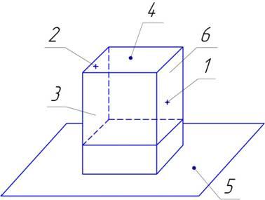 Рис. 3. Расположение плоскостей измеряемого образца