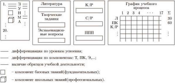 read распределение
