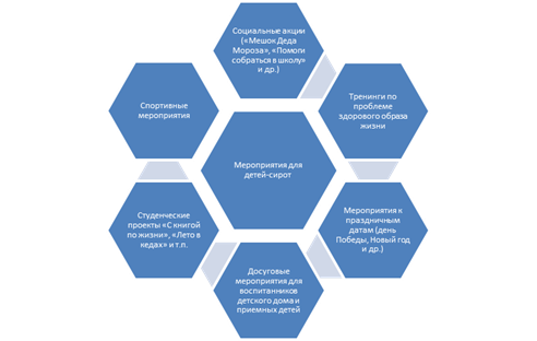 http://shawesome.com/pdf/download-die-dynamik-sozialer-und-sprachlicher-netzwerke-konzepte-methoden-und-empirische-untersuchungen-an-beispielen-des-www/