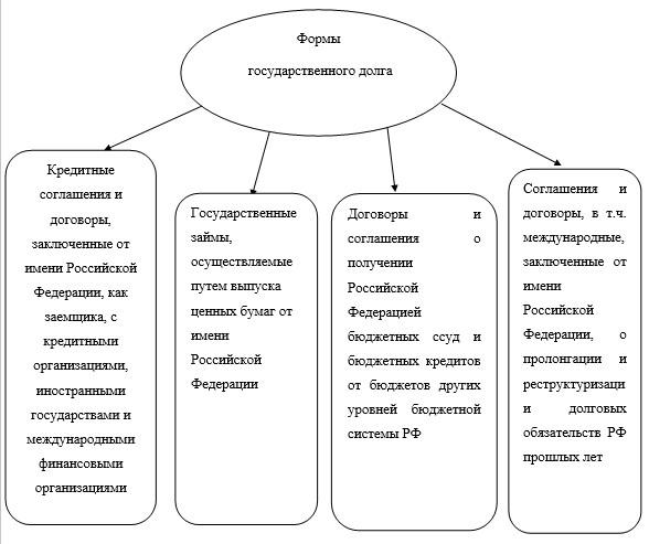 фссп россии проверить автомобиль по vin коду бесплатно