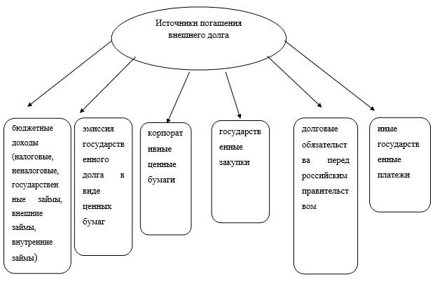 источник погашения займа банки перми потребительские кредиты без справок о доходах и поручителей