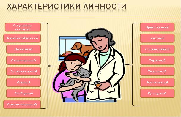 социальная характеристика семьи образец в доу - фото 11