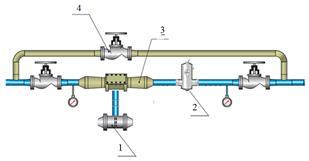 Трубопровод нефти схема