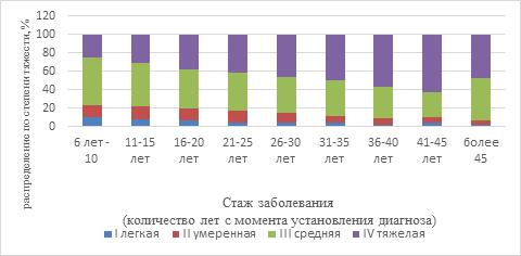 Gina 2014 бронхиальная астма скачать на русском.