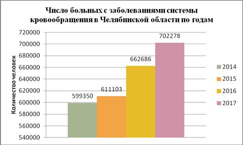 Приказ Минздрава России от 02.11.2020 N 1193н